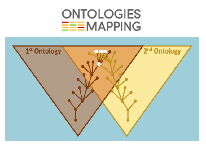 Ontologies mapping