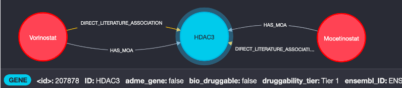 What HDCA3 inhibitors do we already know about?