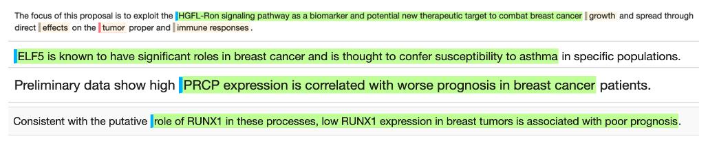 General Biomarker phrases